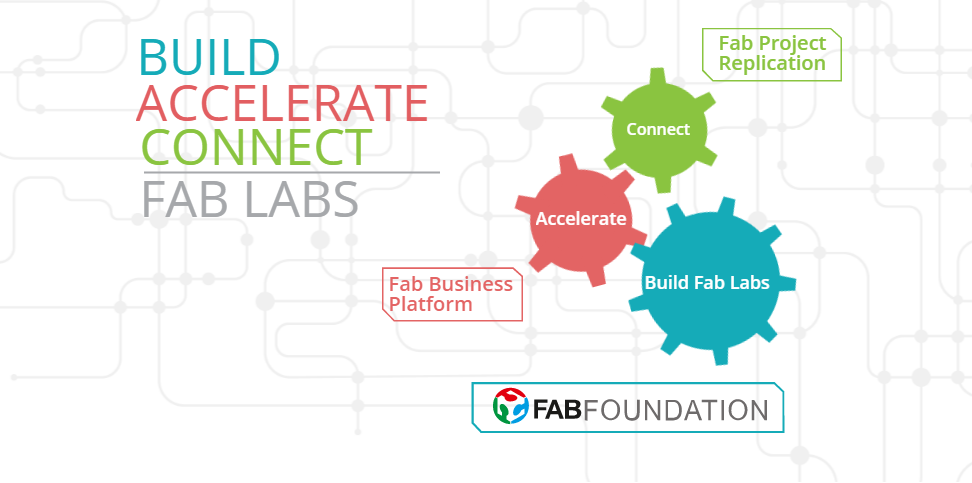 Fab lab connect solutions