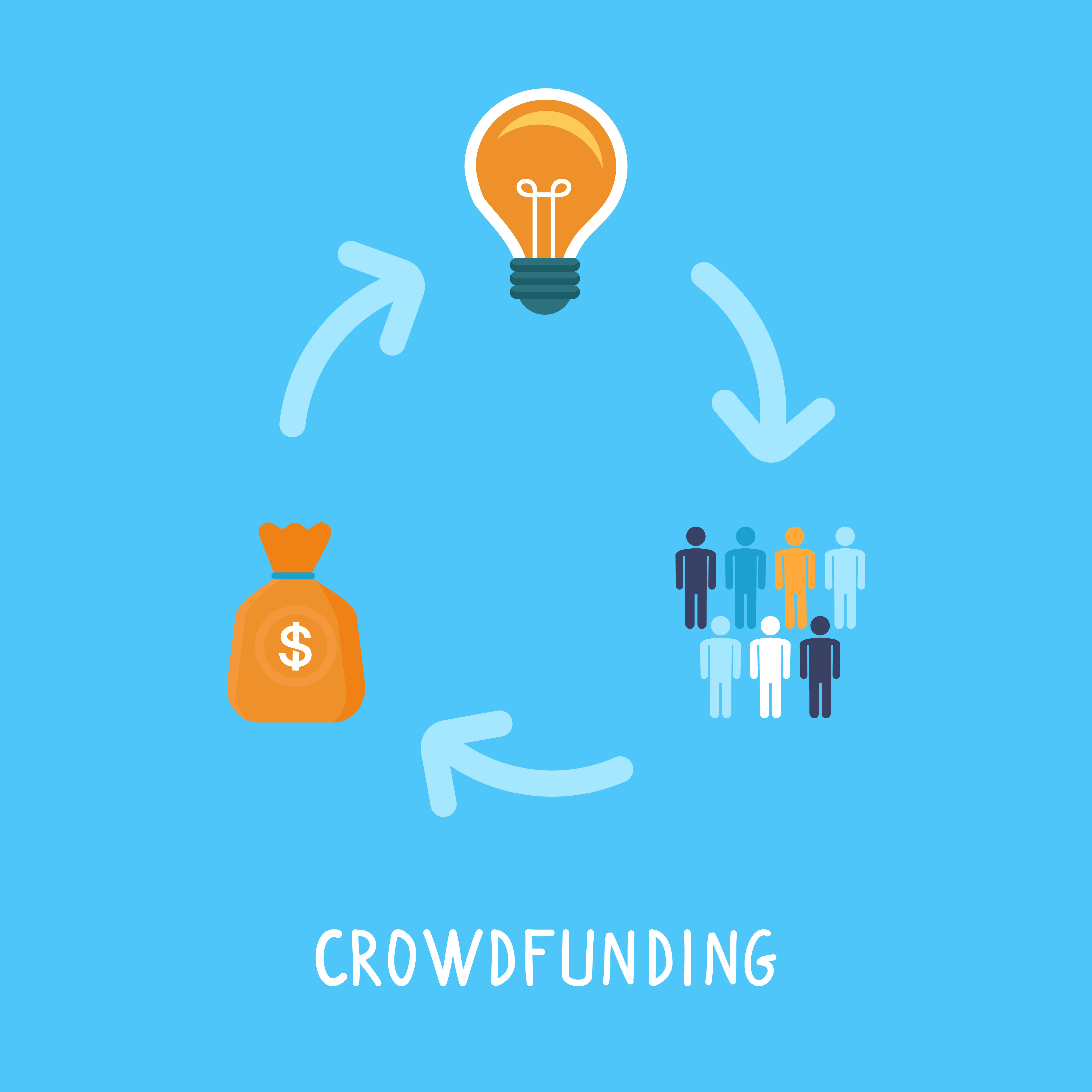 Crowdfunding Campaign Tools and Resources