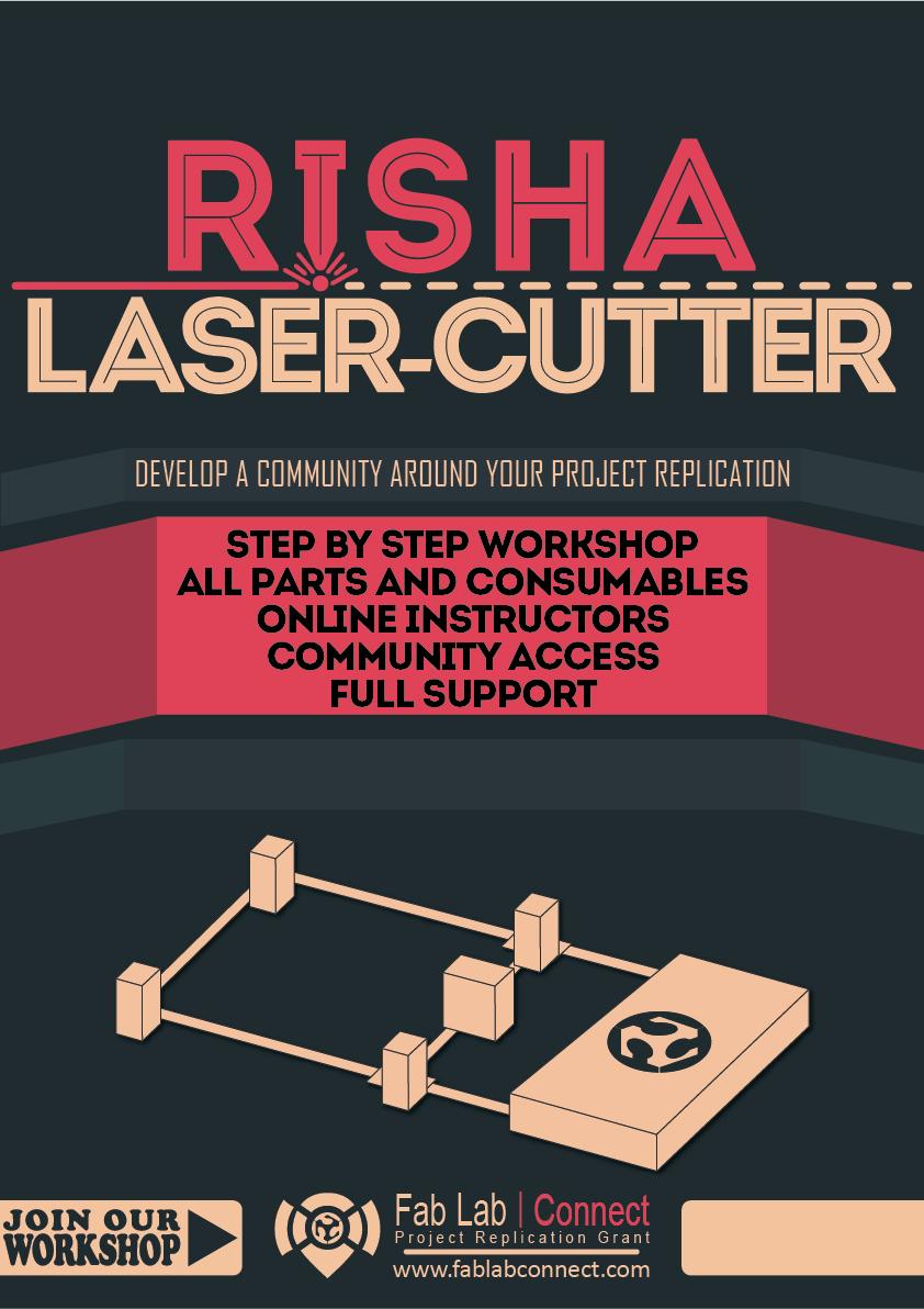Risha Laser