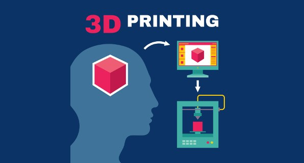 5 Things to Watch For in 3D Printing in 2016!