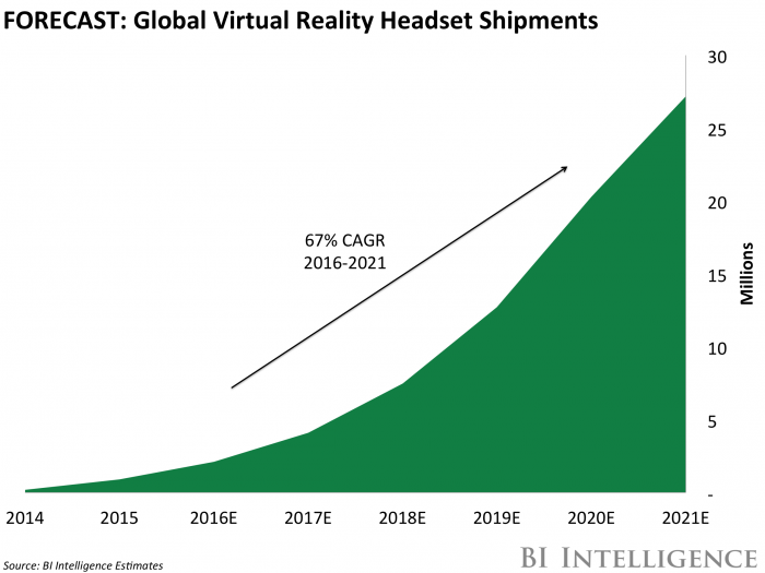 Here's More Evidence That Apple Is Doubling Down On VR And AR