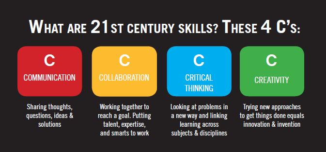 The 4 C's for 21st Century Skills