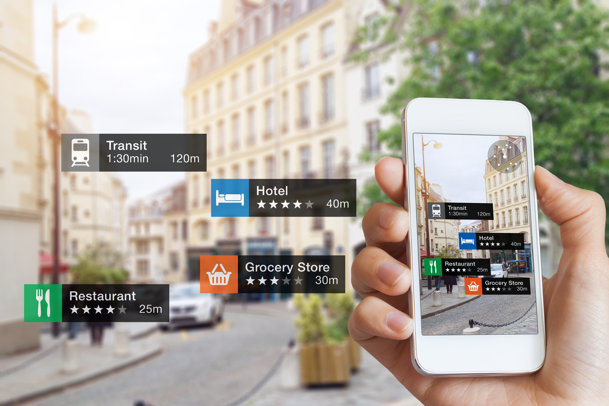 The Future of Augmented Reality