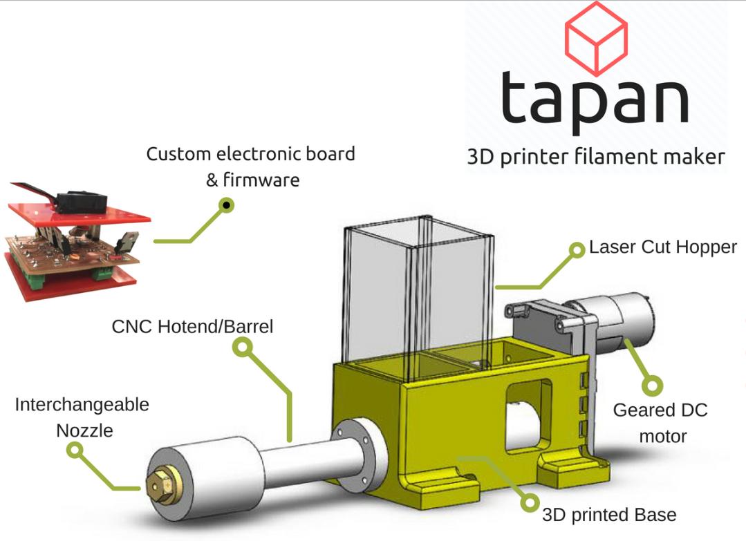 Tapan- 3D Printing Filament Maker